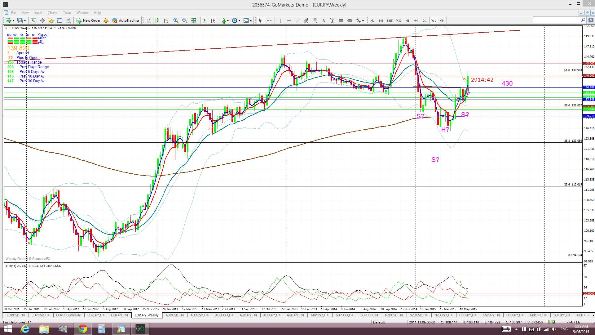 Nfp trading signals